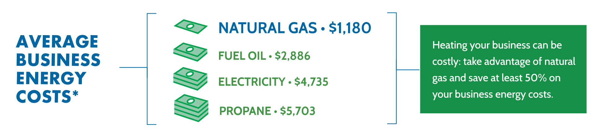 Details convert to natural gas in new jersey natgas4biz natural gas may not be directly in front of your property conversion may require additional geenschuldenfo Image collections